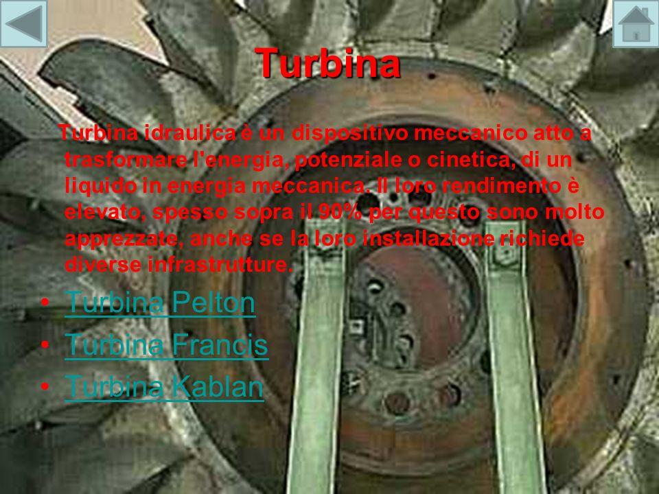 Turbina Turbina Pelton Turbina Francis Turbina Kablan