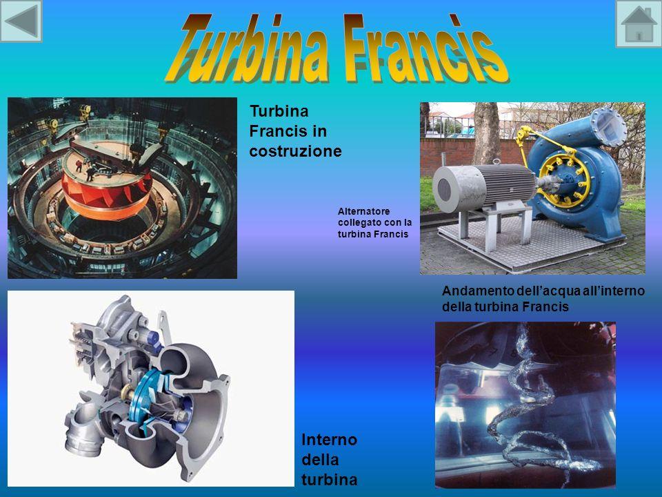 Turbina Francis Turbina Francis in costruzione Interno della turbina