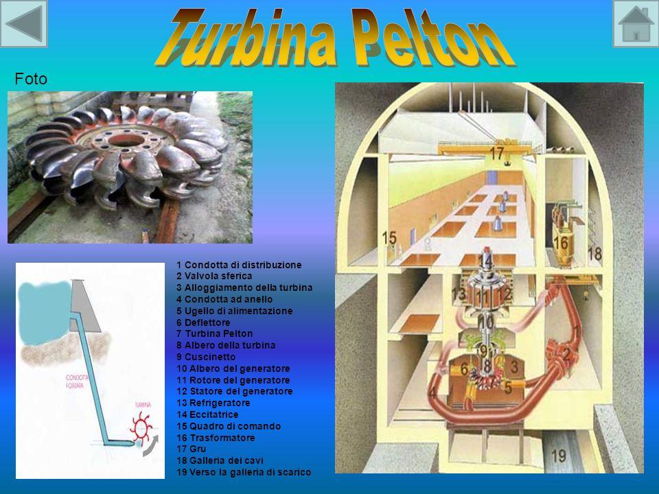 Turbina Pelton. Foto.
