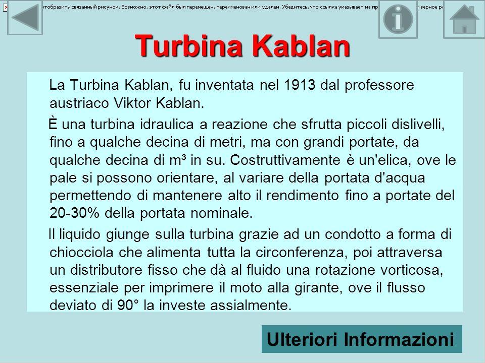 Turbina Kablan Ulteriori Informazioni