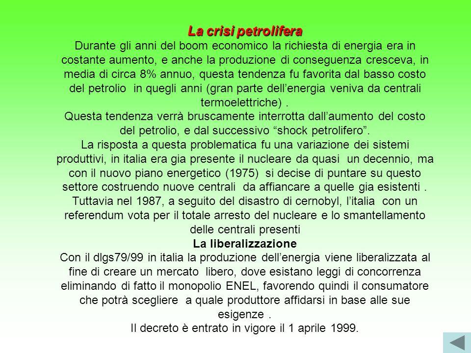 Il decreto è entrato in vigore il 1 aprile 1999.