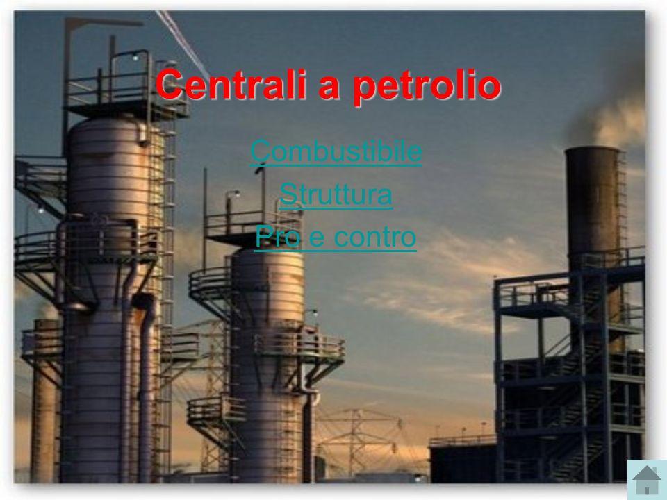 Combustibile Struttura Pro e contro