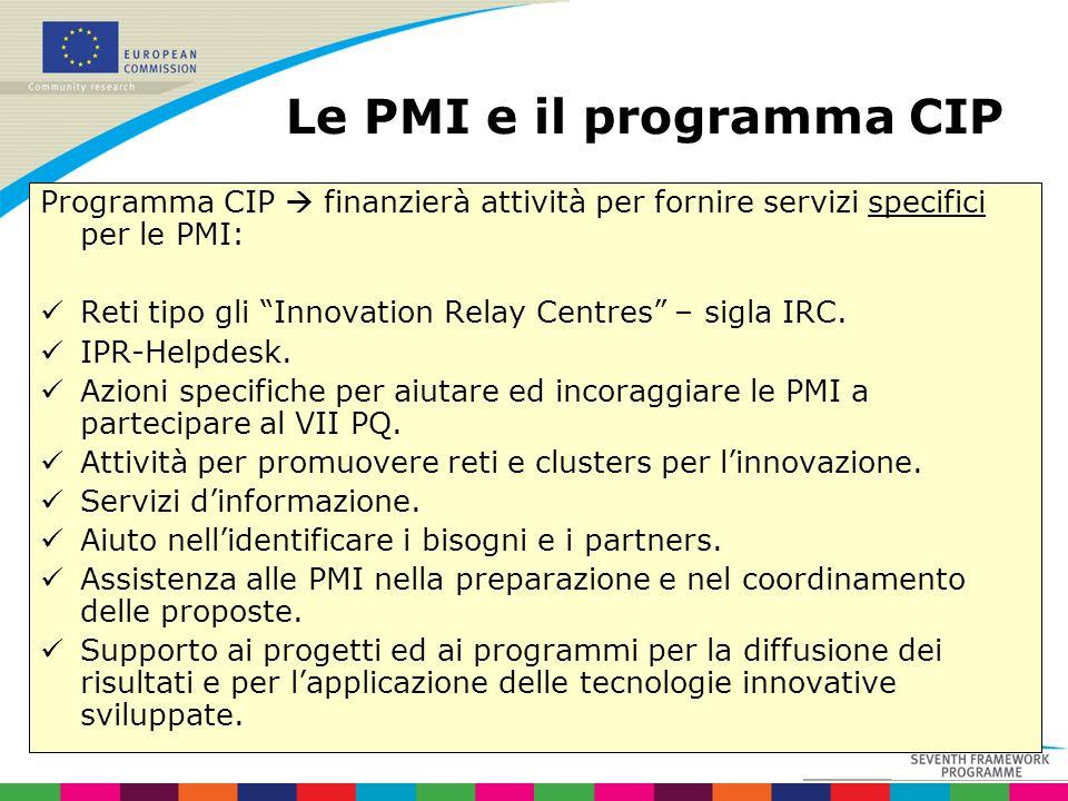 Le PMI e il programma CIP