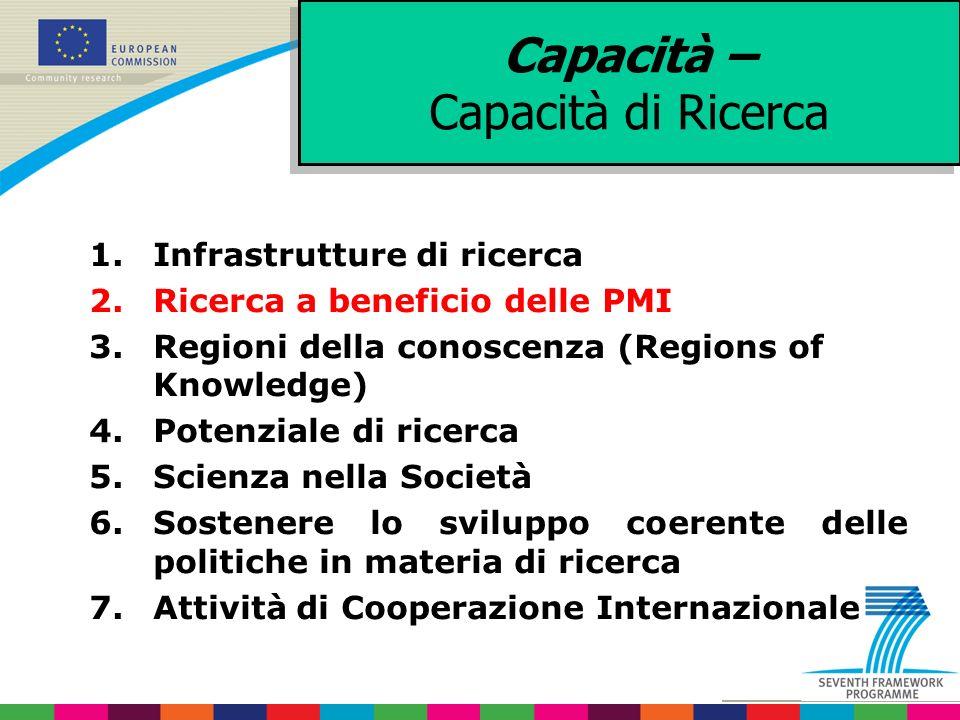 Capacità – Capacità di Ricerca Infrastrutture di ricerca