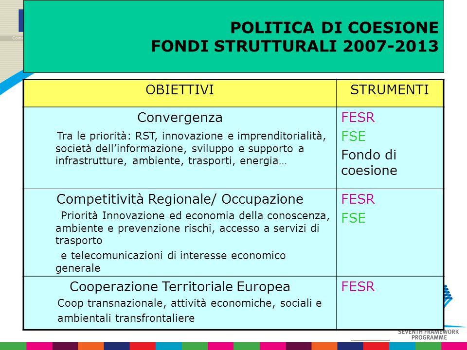 POLITICA DI COESIONE FONDI STRUTTURALI 2007-2013