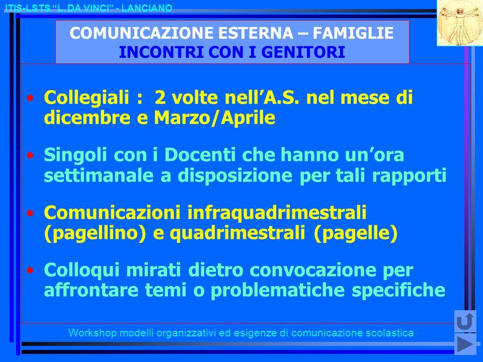 COMUNICAZIONE ESTERNA – FAMIGLIE INCONTRI CON I GENITORI