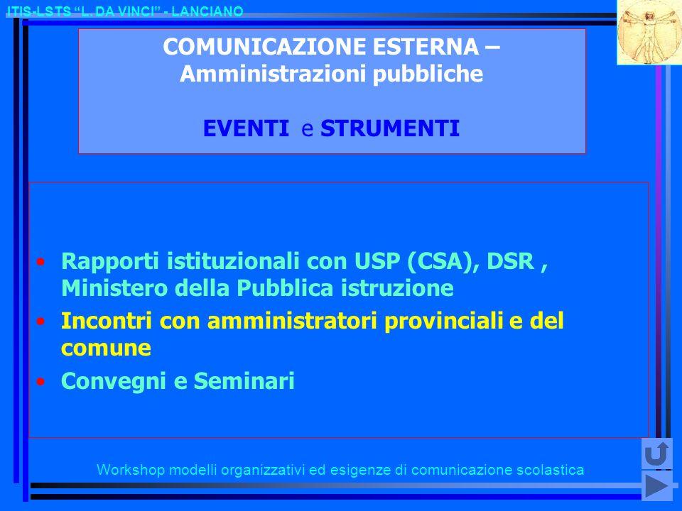 COMUNICAZIONE ESTERNA – Amministrazioni pubbliche EVENTI e STRUMENTI
