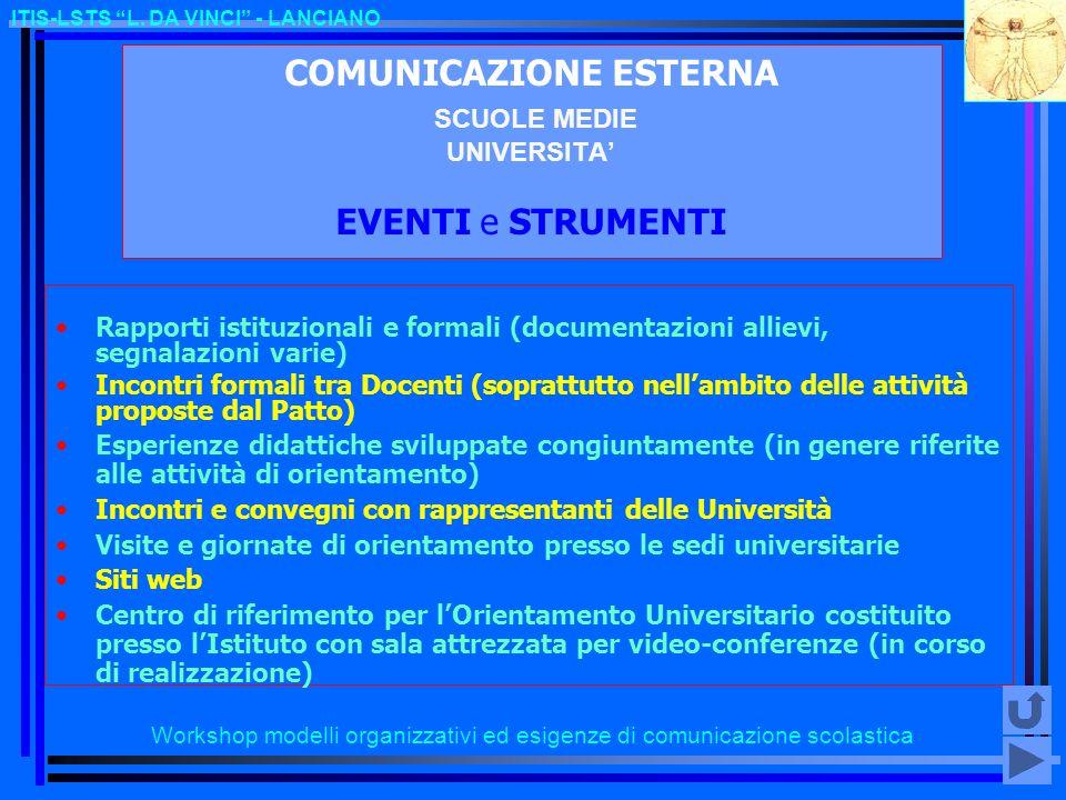 COMUNICAZIONE ESTERNA SCUOLE MEDIE UNIVERSITA' EVENTI e STRUMENTI