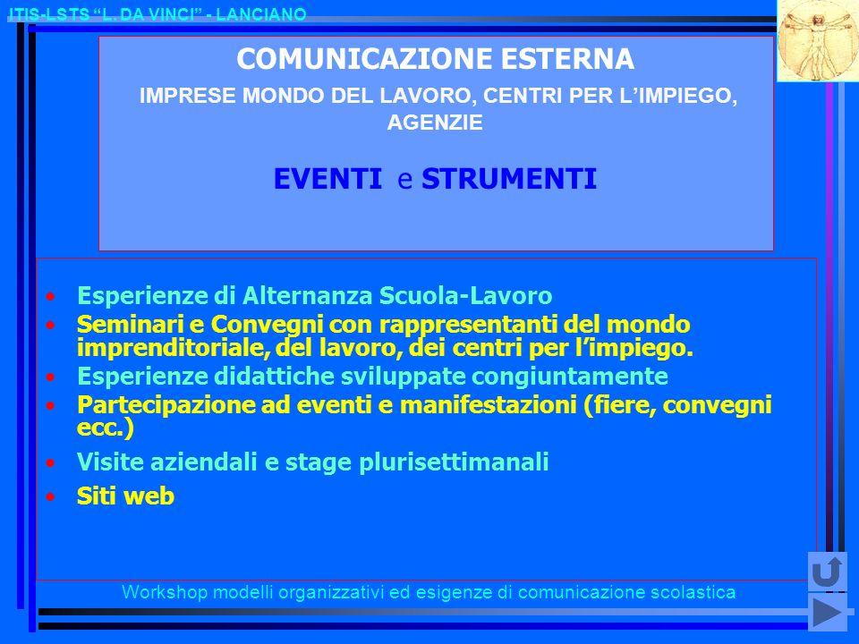 COMUNICAZIONE ESTERNA IMPRESE MONDO DEL LAVORO, CENTRI PER L'IMPIEGO, AGENZIE EVENTI e STRUMENTI