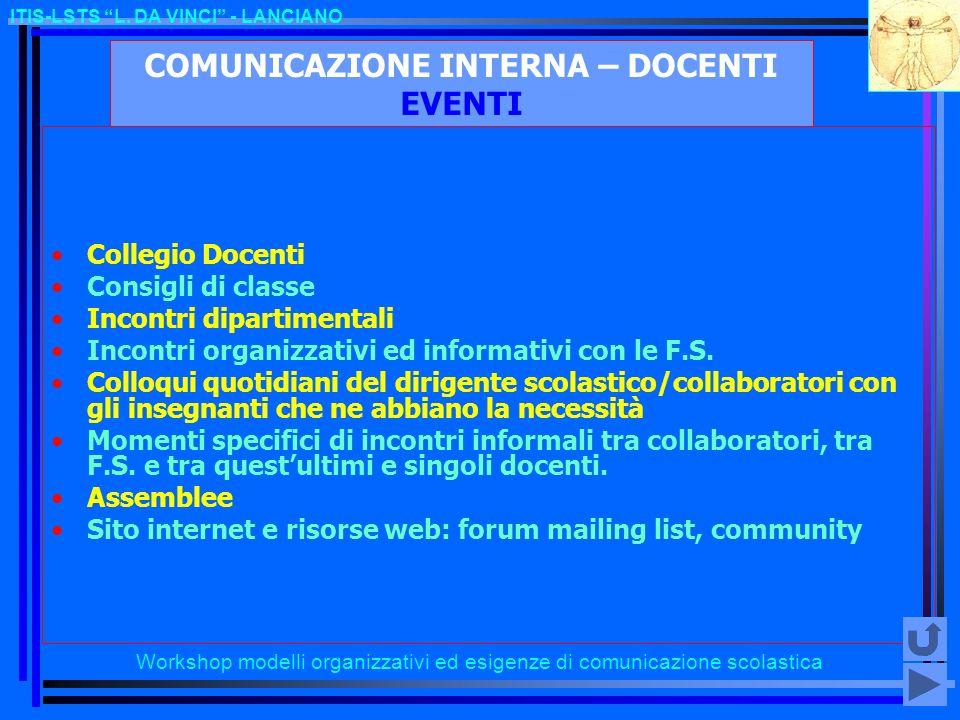 COMUNICAZIONE INTERNA – DOCENTI EVENTI