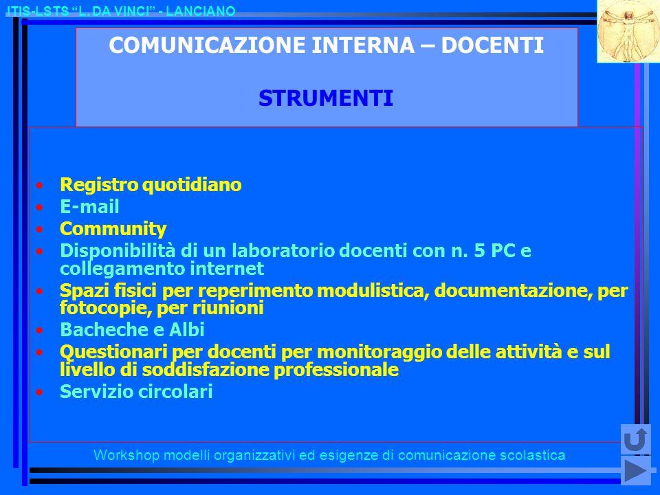 COMUNICAZIONE INTERNA – DOCENTI STRUMENTI