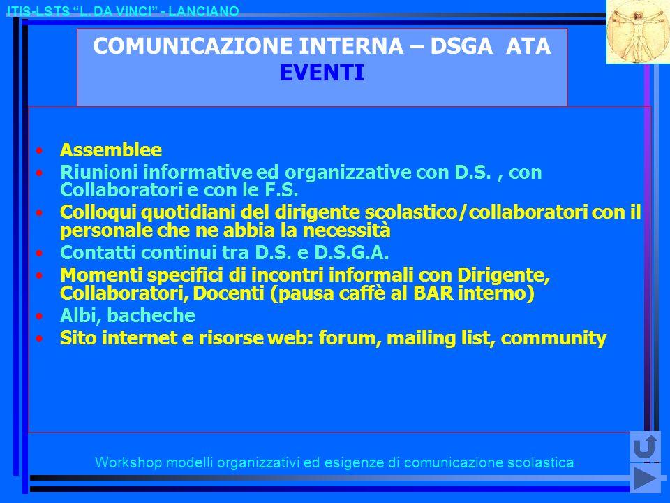 COMUNICAZIONE INTERNA – DSGA ATA EVENTI