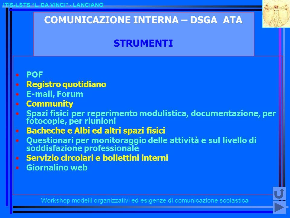 COMUNICAZIONE INTERNA – DSGA ATA STRUMENTI