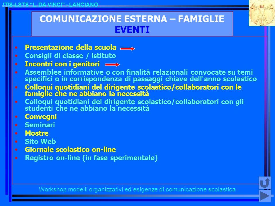 COMUNICAZIONE ESTERNA – FAMIGLIE EVENTI