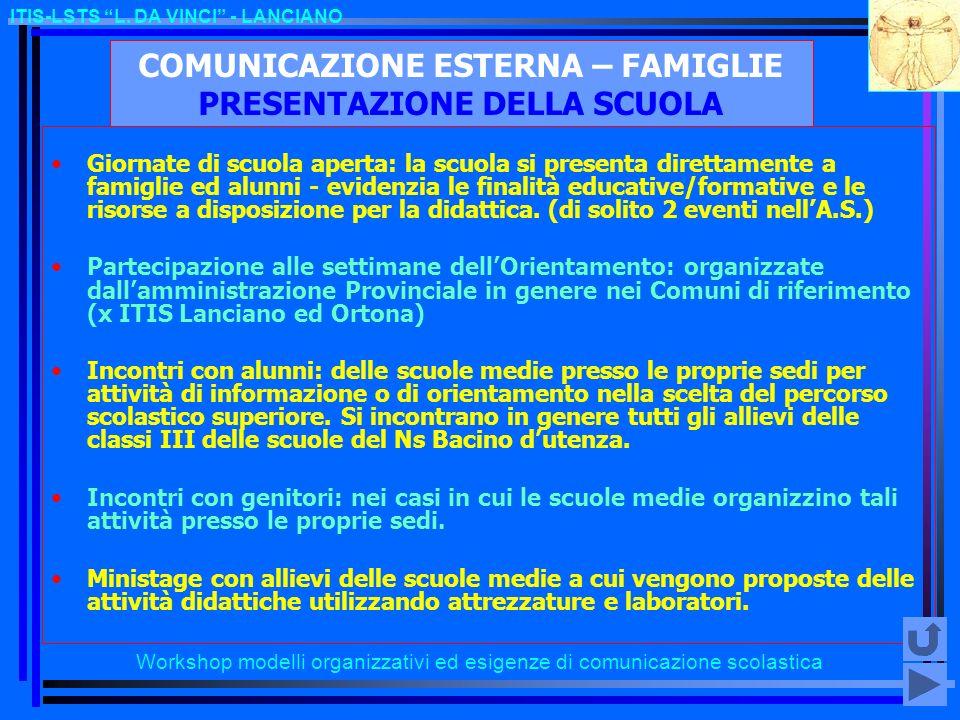 COMUNICAZIONE ESTERNA – FAMIGLIE PRESENTAZIONE DELLA SCUOLA