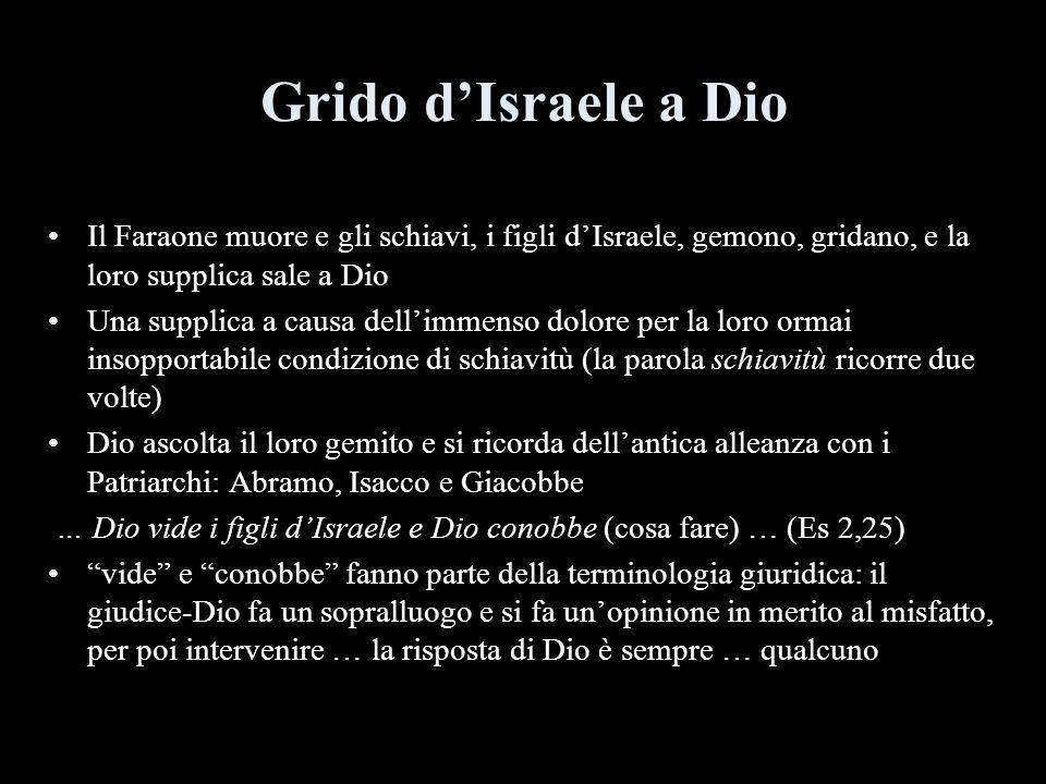 Grido d'Israele a Dio Il Faraone muore e gli schiavi, i figli d'Israele, gemono, gridano, e la loro supplica sale a Dio.