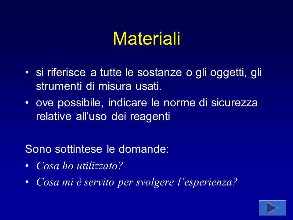 Materiali si riferisce a tutte le sostanze o gli oggetti, gli strumenti di misura usati.