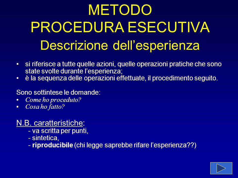 METODO PROCEDURA ESECUTIVA Descrizione dell'esperienza