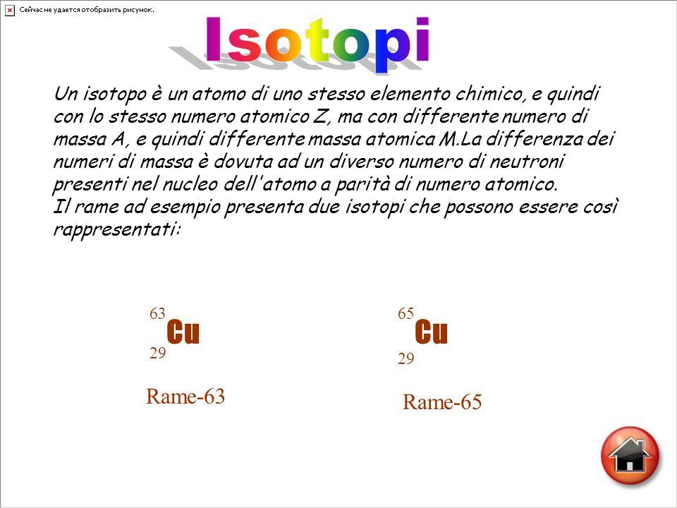 Isotopi Cu Cu Rame-63 Rame-65