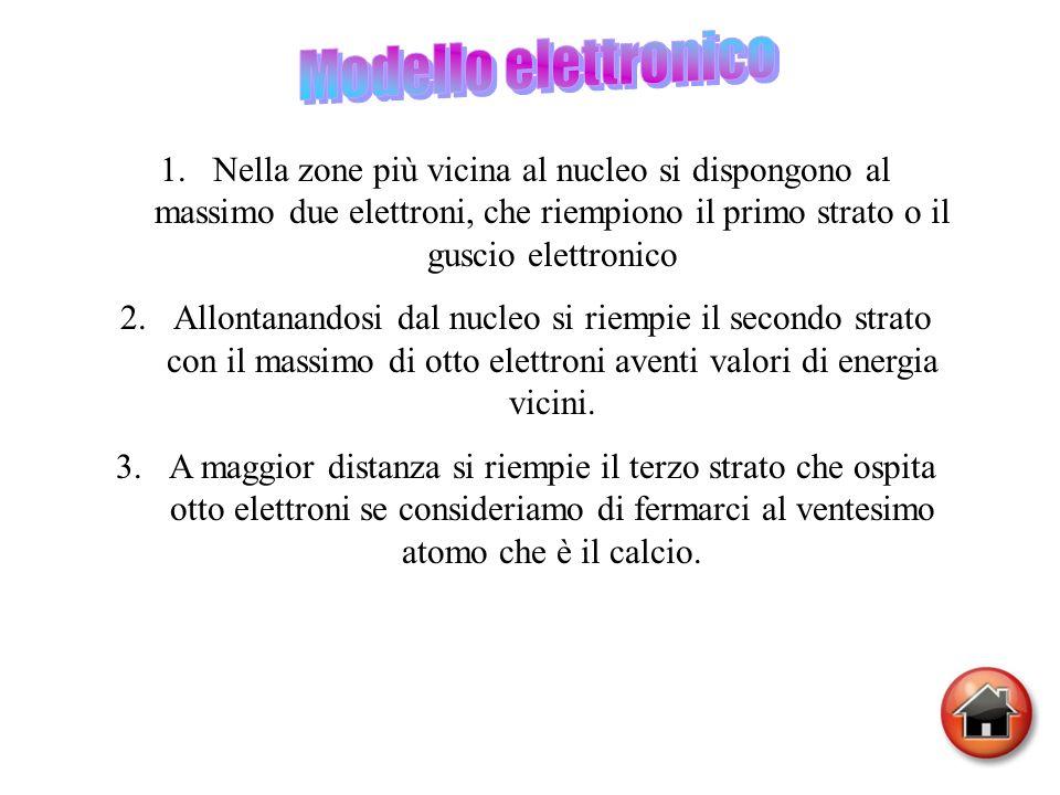 Modello elettronico Nella zone più vicina al nucleo si dispongono al massimo due elettroni, che riempiono il primo strato o il guscio elettronico.