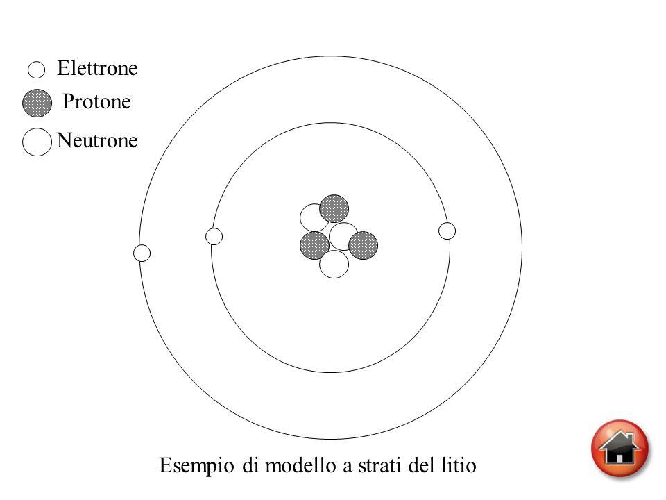 Esempio di modello a strati del litio