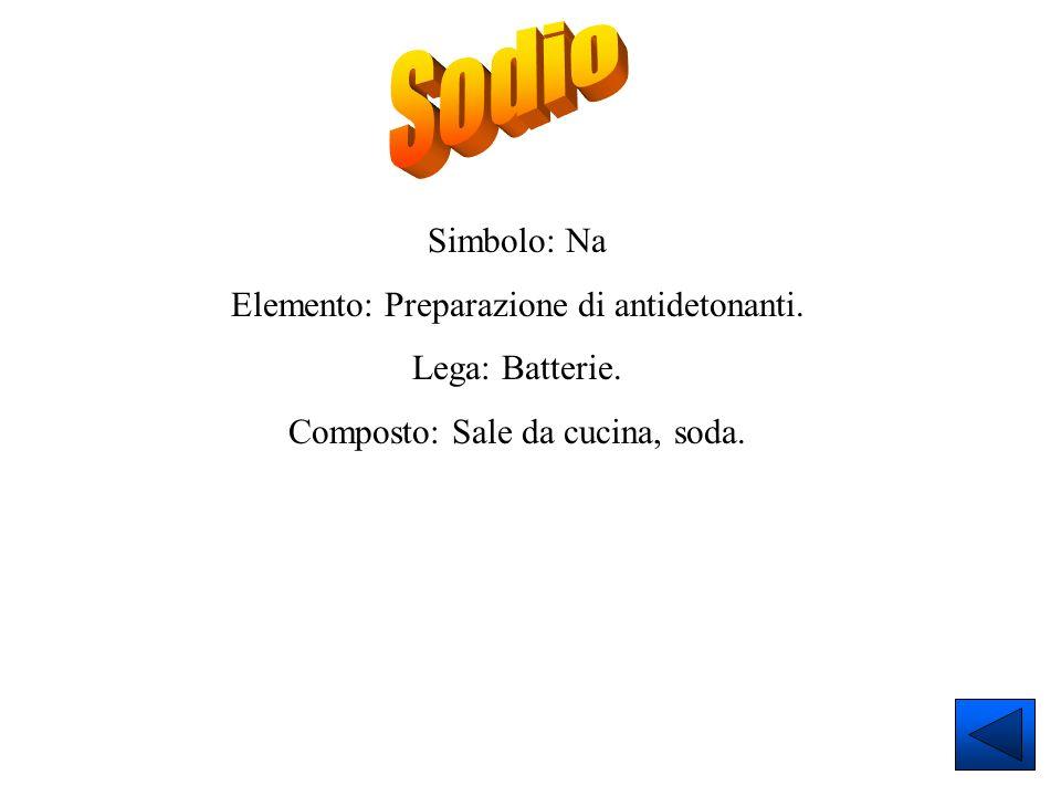 Sodio Simbolo: Na Elemento: Preparazione di antidetonanti.