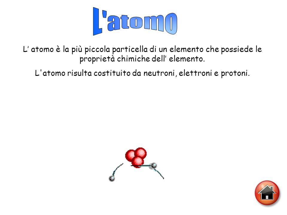 L atomo risulta costituito da neutroni, elettroni e protoni.
