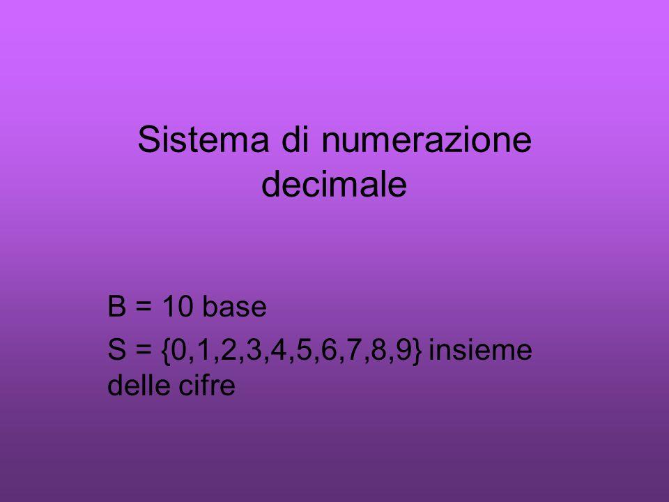 Sistema di numerazione decimale