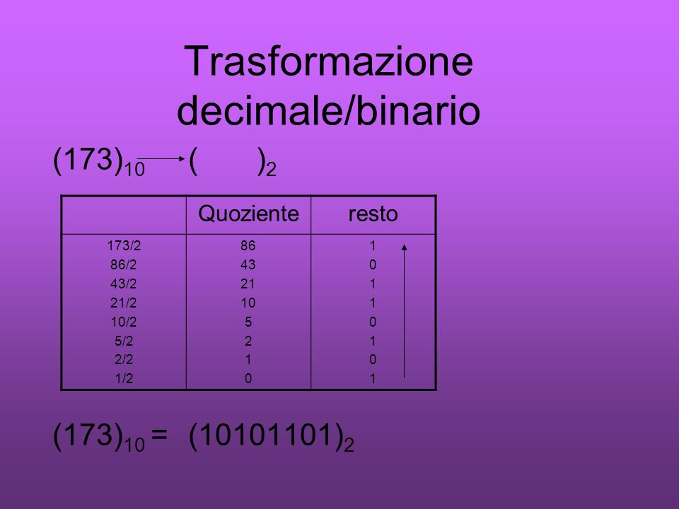 Trasformazione decimale/binario