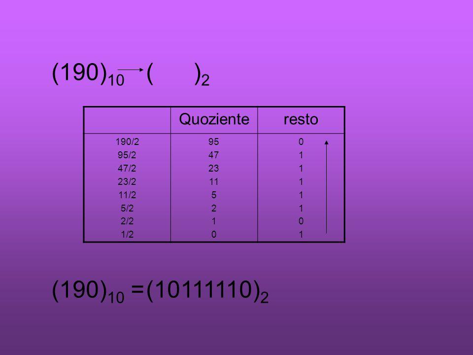 (190)10 ( )2 (190)10 = (10111110)2 Quoziente resto 190/2 95/2 47/2