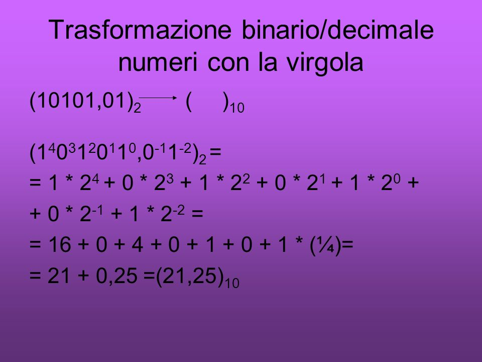 Trasformazione binario/decimale numeri con la virgola