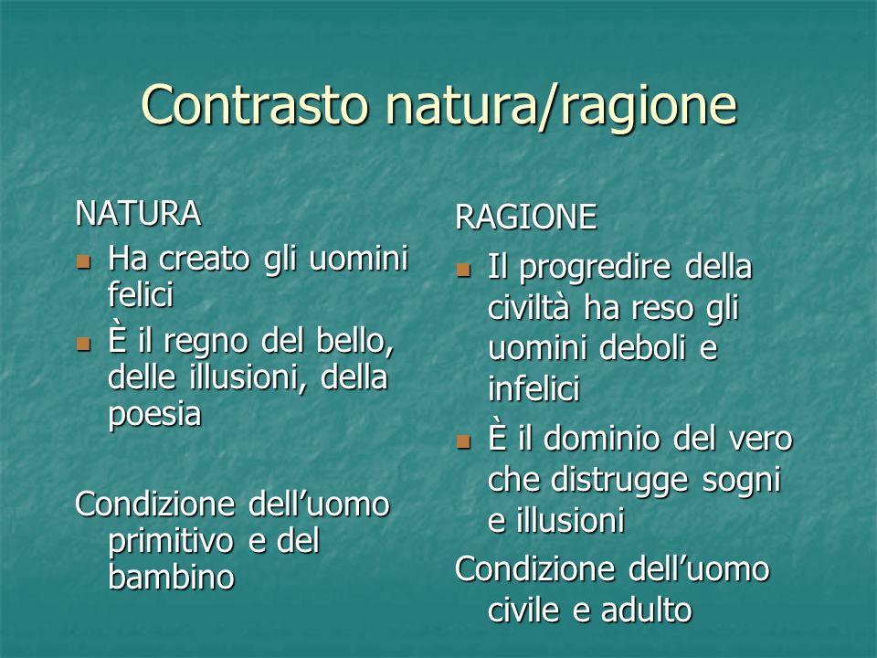 Contrasto natura/ragione