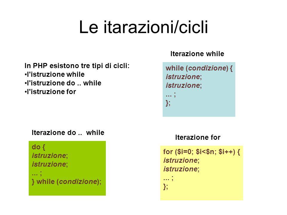 Le itarazioni/cicli Iterazione while