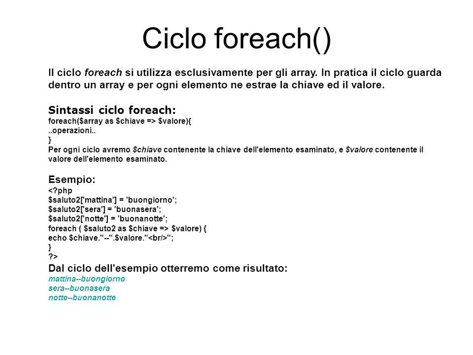 Ciclo foreach()