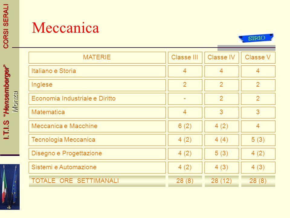 Meccanica I.T.I.S Hensemberger Monza CORSI SERALI MATERIE Classe III