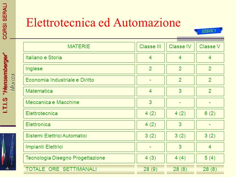 Elettrotecnica ed Automazione