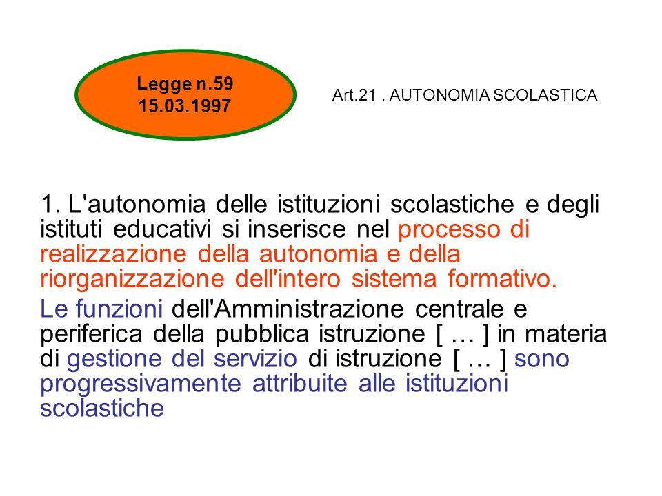 Legge n.59 15.03.1997. Art.21 . AUTONOMIA SCOLASTICA.