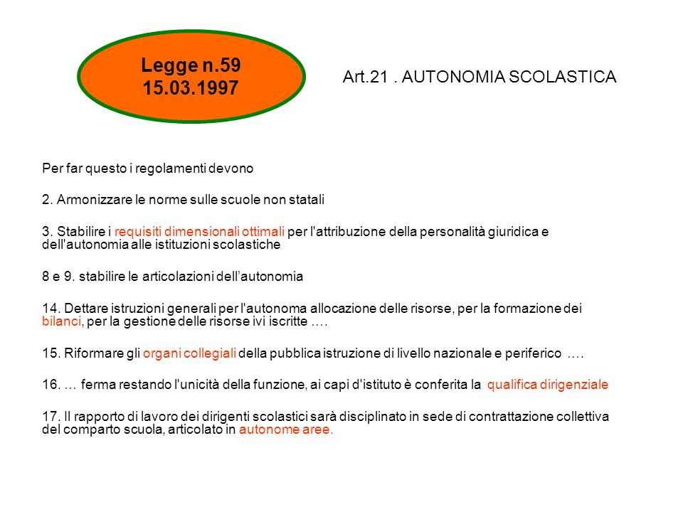 Legge n.59 15.03.1997 Art.21 . AUTONOMIA SCOLASTICA