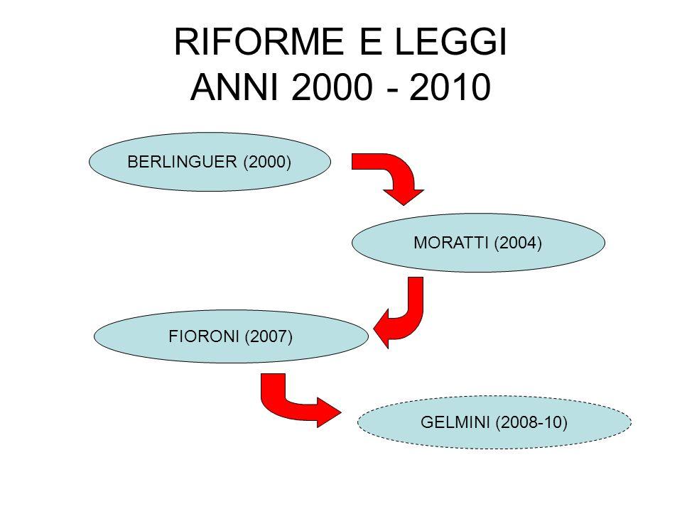 RIFORME E LEGGI ANNI 2000 - 2010 BERLINGUER (2000) MORATTI (2004)