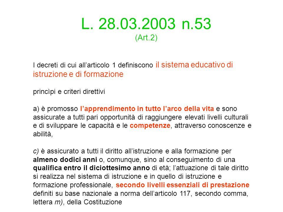 L. 28.03.2003 n.53 (Art.2) I decreti di cui all'articolo 1 definiscono il sistema educativo di istruzione e di formazione.