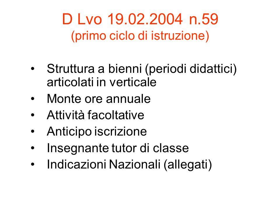 D Lvo 19.02.2004 n.59 (primo ciclo di istruzione)