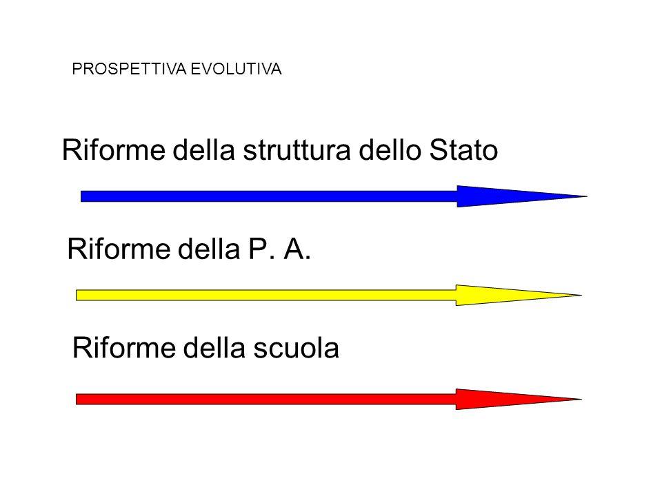 Riforme della struttura dello Stato