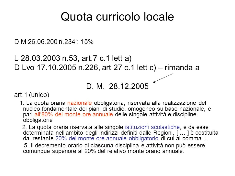 Quota curricolo locale