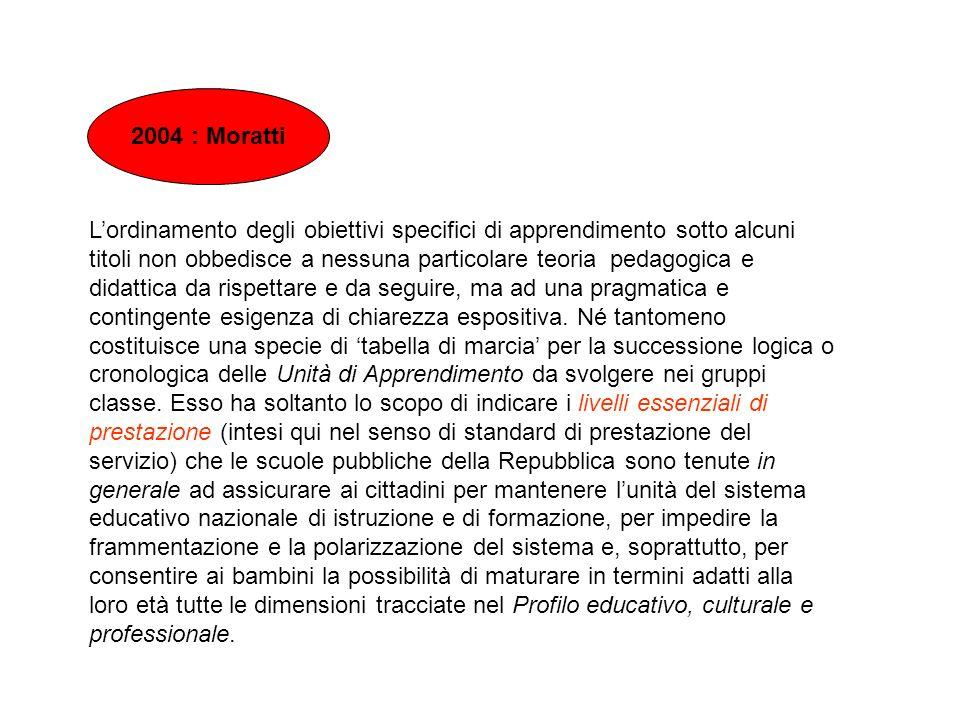 2004 : Moratti