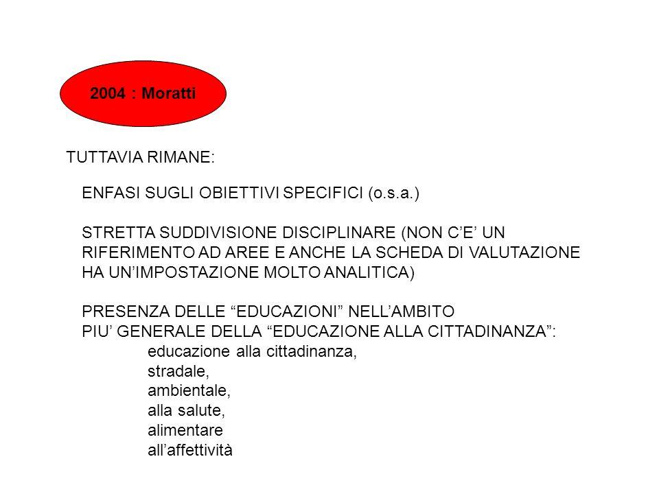2004 : Moratti TUTTAVIA RIMANE: ENFASI SUGLI OBIETTIVI SPECIFICI (o.s.a.)