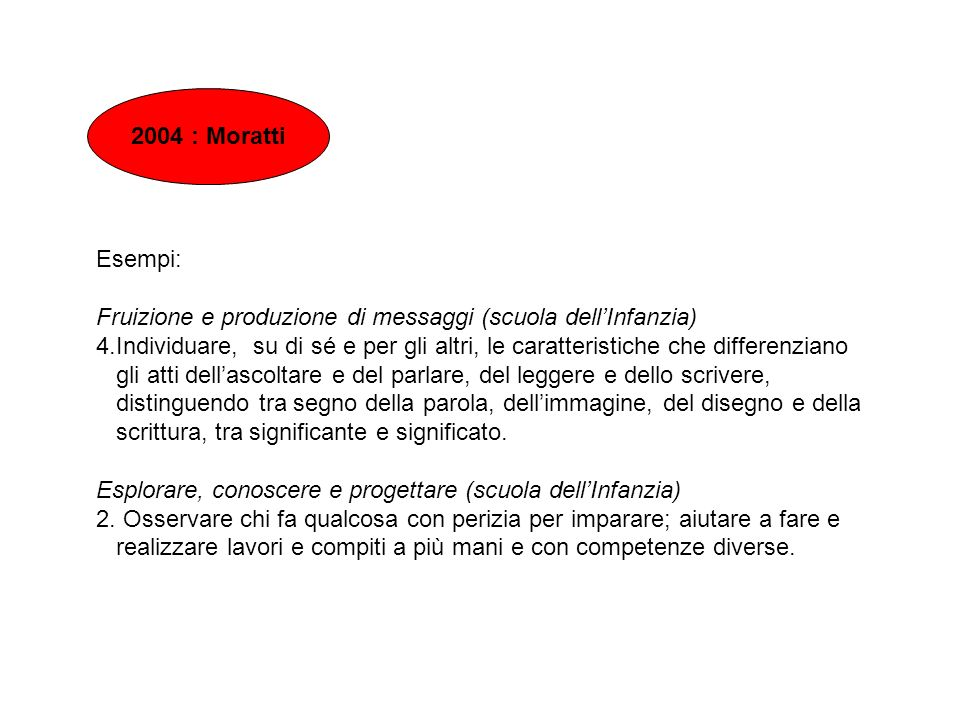 2004 : Moratti Esempi: Fruizione e produzione di messaggi (scuola dell'Infanzia)