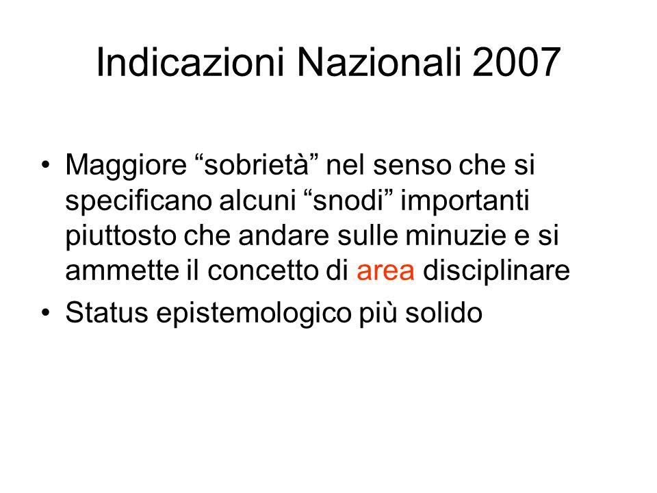 Indicazioni Nazionali 2007