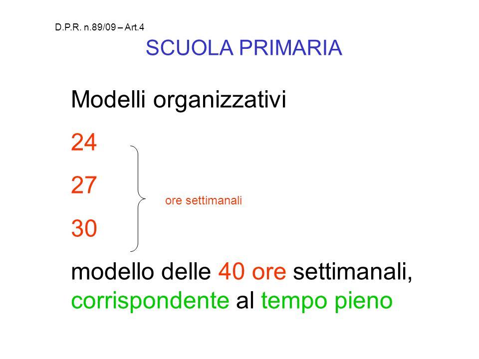 Modelli organizzativi 24 27 30