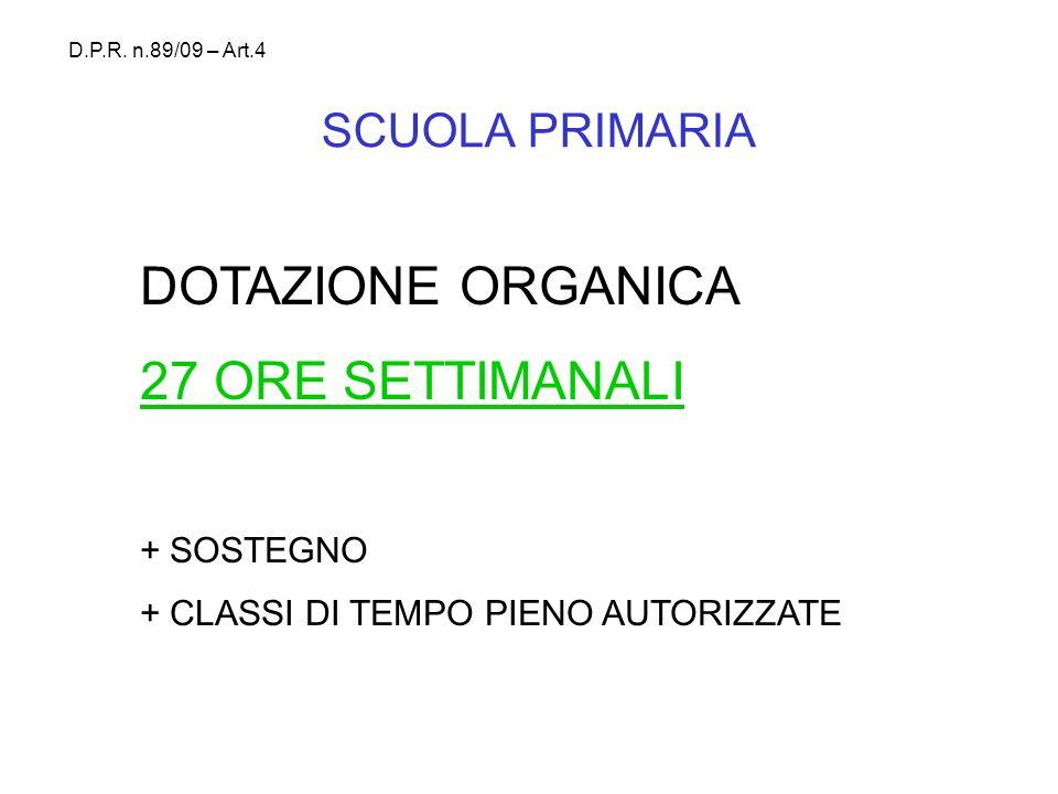 DOTAZIONE ORGANICA 27 ORE SETTIMANALI SCUOLA PRIMARIA + SOSTEGNO