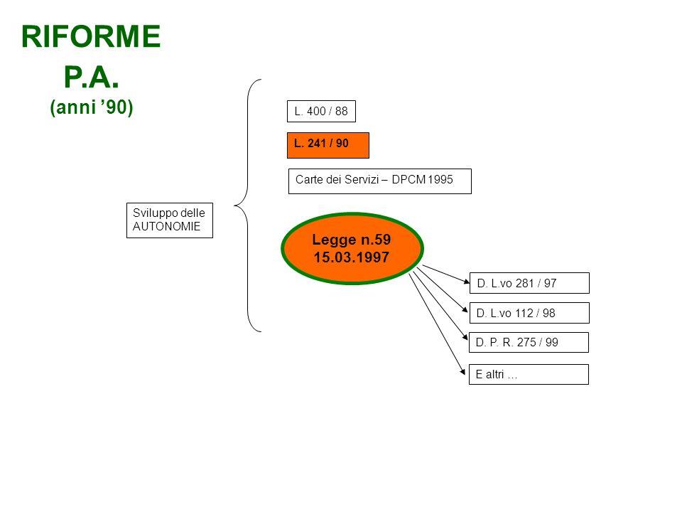 RIFORME P.A. (anni '90) Legge n.59 15.03.1997 L. 400 / 88 L. 241 / 90